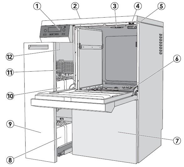 lab-cards/dishwasher-utilization-and-maintenance/img/dishwasher_img_1.jpg