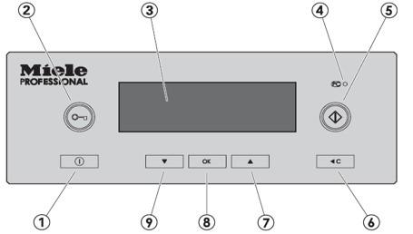 lab-cards/dishwasher-utilization-and-maintenance/img/dishwasher_img_2.jpg