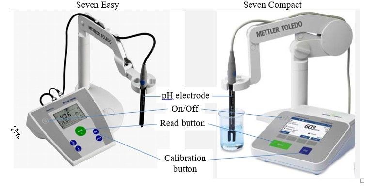 lab-cards/utilization-of-pH-meter/description_pH-meters.jpg