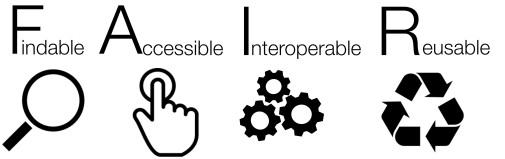 2021/2021-07-27_IT101-DM/slides/img/fair-principles.png