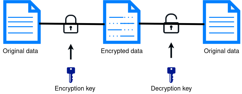 2021/resources/img/encryption.png