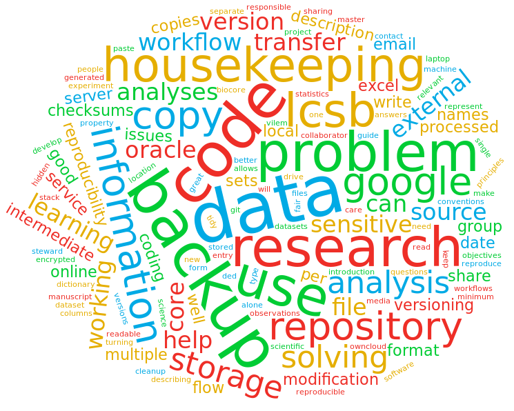 2021/resources/img/wordcloud.png