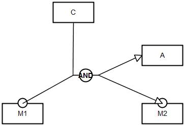 html/specification/noncurrency_metabolites_1/af.png