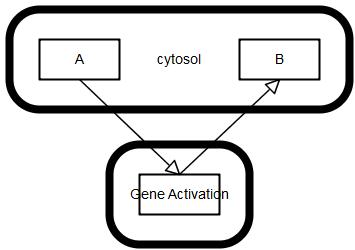 html/specification/gene_expression/af.png