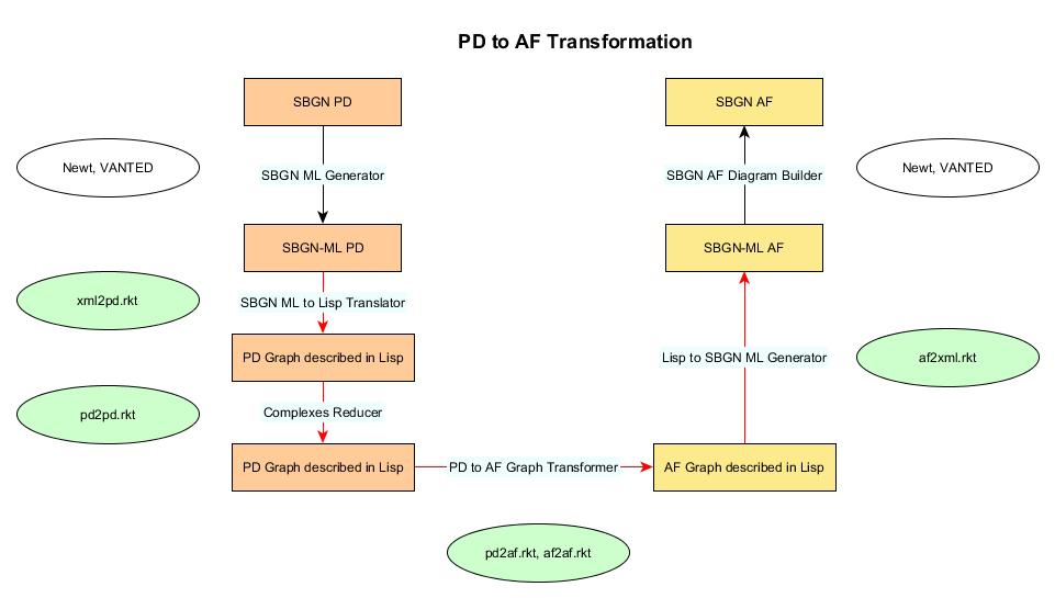 docs/translator_design.png