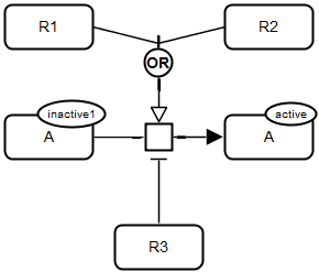 html/specification/regulation_combining_1/pd.png